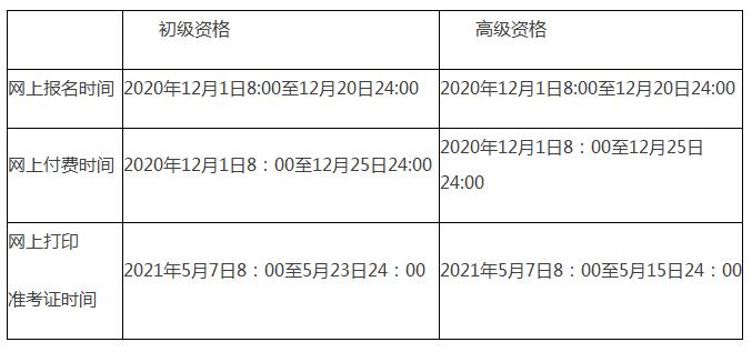 2021年北京市初级会计职称考试报名时间公布!