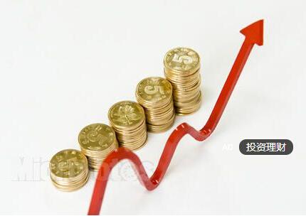 全球股市暴跌 20万如何投资理财