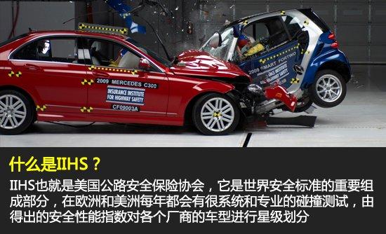 开什么车最安全 IIHS最新评测数据不会撒谎